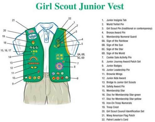 badge placement on junior girl scout vest