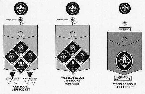 Arrow of Light Award Pin - Pins - Scout Stuff