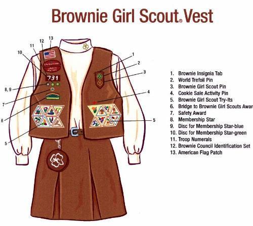 Girl Scout Troop 438 (Mooresburg