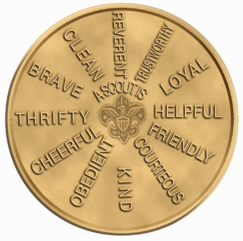 Belt Loops Cub Scouts Worksheets – Cub Scout Belt Loops Worksheets